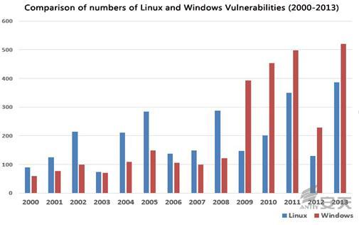 说明: C:\Users\SW\Desktop\20141008翻译组\20141016 周红\3enz3.jpg